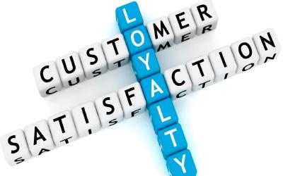 Customer Retention & Revenue Maximization for the Modern Banking Corporation