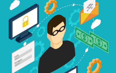 Cybersecurity vulnerability in Indian banks