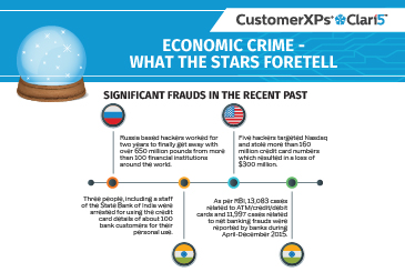 Economic Crime – What The Stars Foretell