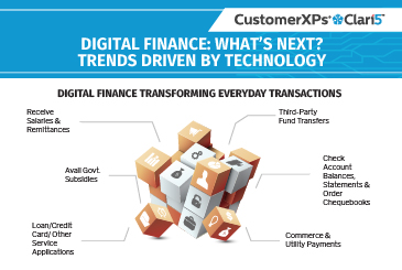 Digital Finance: Whats next? Trends driven by technology
