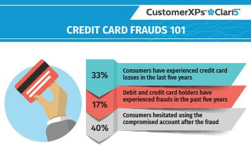 Credit Card Frauds 101