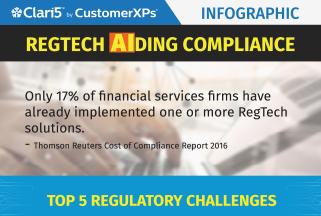 Regtech Aiding Compliance