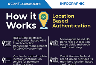 How it works: Location Based Authentication